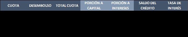 uvr o pesos capital constante en pesos